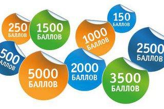 TurboForex баллами поощряет клиентов за сделки