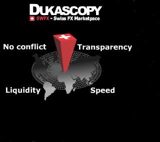 Dukascopy улучшил условия торговли на своей платформе