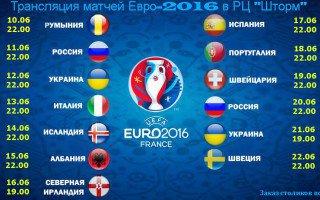 Турнирная таблица группы В Евро-2016