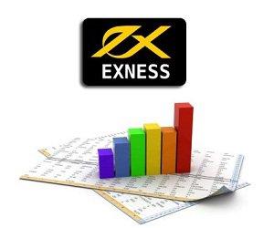 EXNESS настаивает на том, что не удалял сделки клиентов
