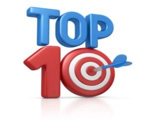 FxPro продолжает идти вперёд, возглавляя рейтинг компаний