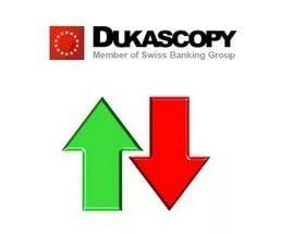 Dukascopy презентовала новую версию платформы JForex 3 FX