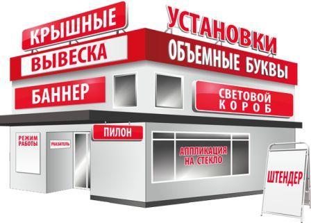 Наружная реклама - эффективный способ демонстрации товаров или услуг