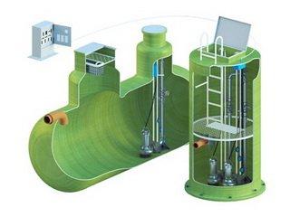 Насосная станция для канализации: классификация, особенности установки