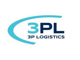 3PL: что следует учитывать
