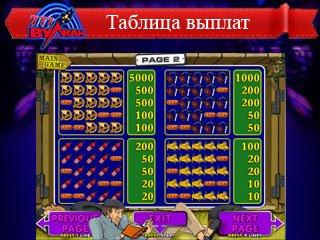 Игровой автомат Slots Angels – уникальный слот для ценителей