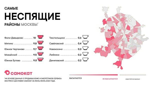В «Самокате» назвали самые «невысыпающиеся» московские районы