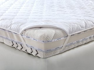 Что такое наматрасник и почему его важно купить для вашей кровати?