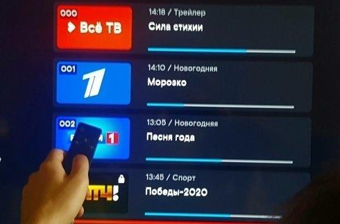 Новым акционером «Первого канала» стал СОГАЗ